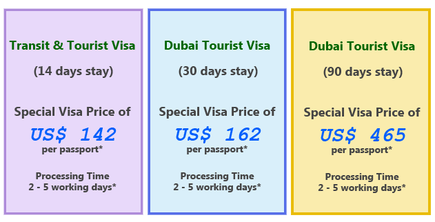 Fees of Dubai Visa